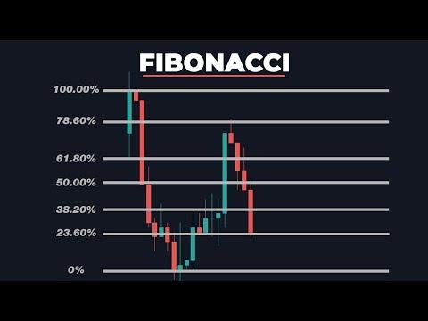 fibonacci binarinių opcionų strategijoje