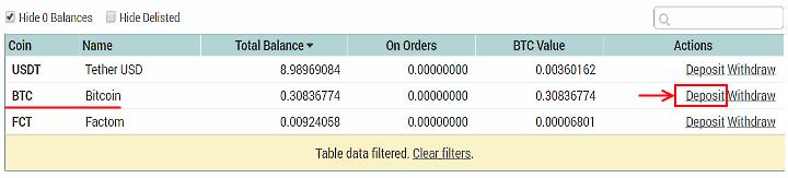 bitkoinų biržos ekspozicija