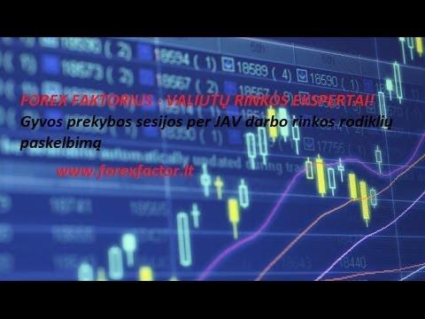 Apžvalgos | Trading Incubator