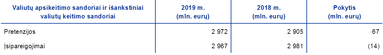 apsikeitimo sandorio koncepcija dvejetainis variantas opshenbit