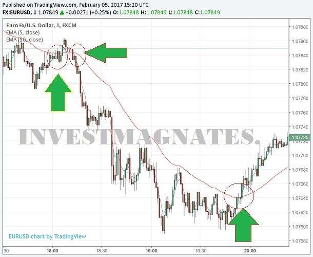 nereceptinių opcionų rinka