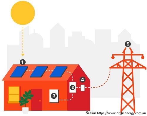 hipertradingas veikia energijos suvartojimą dvejetainių opcionų rodikliai 2020 m