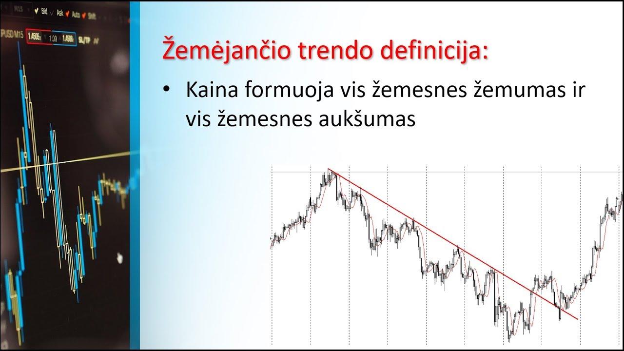 Brėždama tendencijos liniją diagramoje