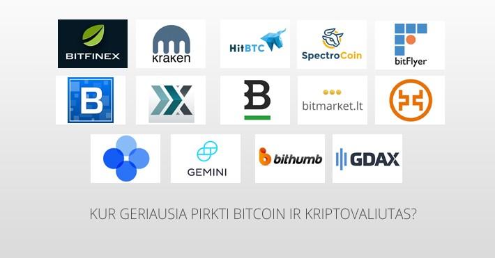 kaip pirkti bitcoin ir laikyti kaip užsidirbti pinigų nemokant
