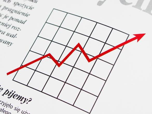 Emitento pasirinkimo funkcija, Kas yra vertybiniai popieriai. Vertybinių popierių rūšys