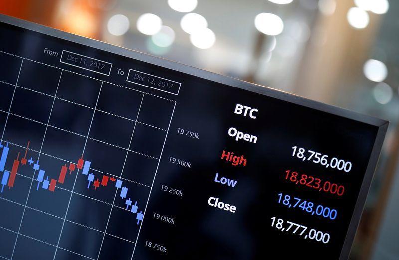 kaip pirkti ir laikyti bitkoinus