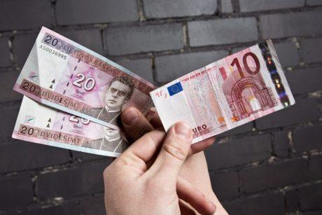 Valiutų keitimo skaičiuoklė   Bankas Citadele