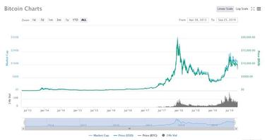 kaip pradėti prekiauti bitkoinais dvejetainiai variantai dienos pabaigos signalai