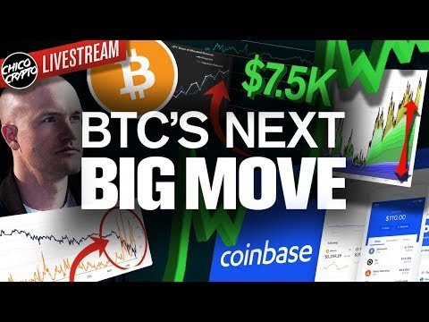 Galite Uždirbti Pinigus Iš Bitcoin Prekybos Patikrino uždarbį interneto autopilotu
