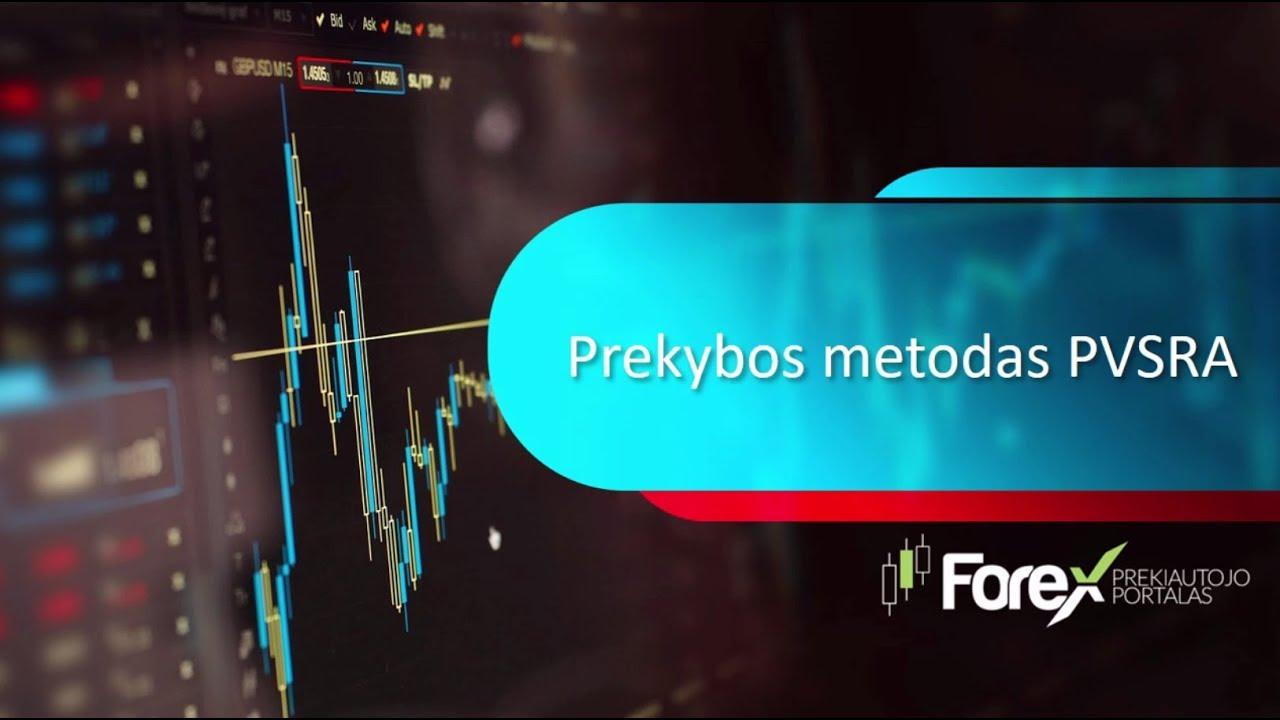"""Kas yra """"Forex"""" robotas: funkcijos ir pranašumai"""